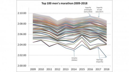 marathon_ranking_men