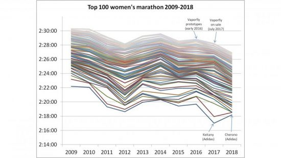 marathon_ranking_women