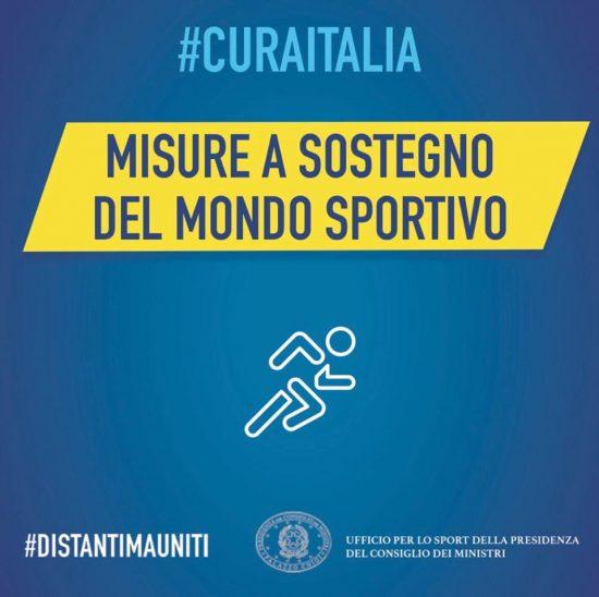 """Bonus 600 euro Decreto Legge """"Cura Italia� per collaboratori sportivi: ecco come ricevere l' indennità"""