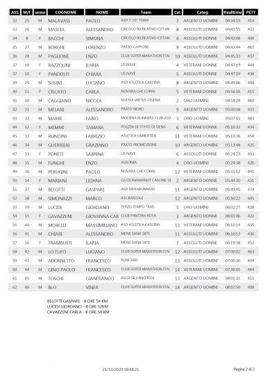 Class_GPRUN2K_MARATONA_page-0002