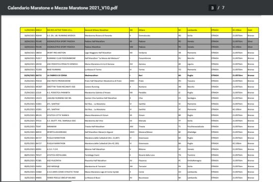 Calendario-Calendario-Maratone-e-Mezze-Maratone-2021-V10-pdf-2020-11-15-14_02_31