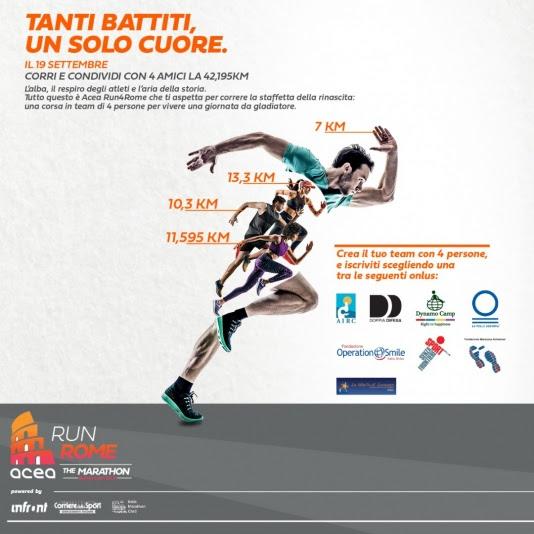 Acea Run4Rome, la maratona si fa in 4 per l'obiettivo beneficenza