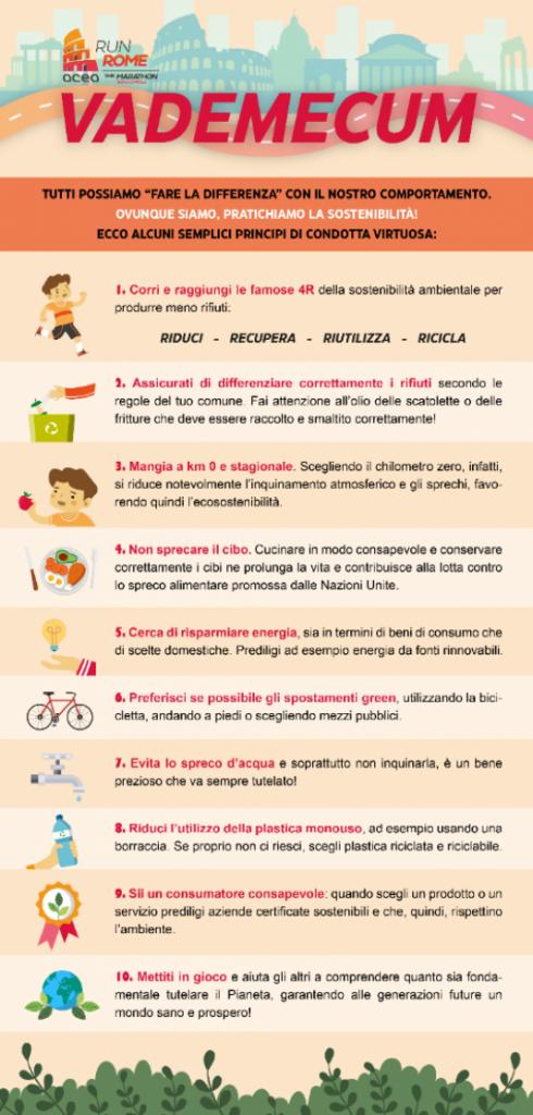 Acea Run Rome The Marathon corre per la sostenibilità